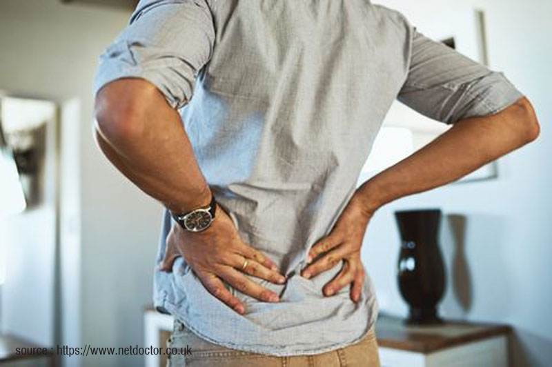 How To Improve Your Painful Back